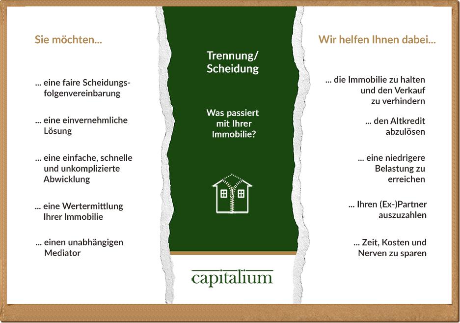 Trennungsberatung Scheidungsberatung Capitalium Hamburg Baufinanzierung Umschuldung Matthias Drews Anja Willumeit