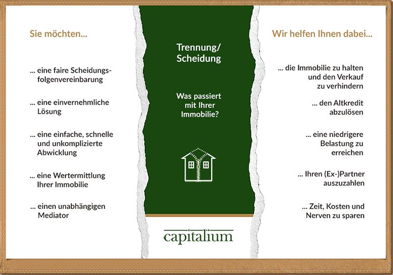 Trennungsberatung Scheidungsberatung Capitalium Hamburg Baufinanzierung Umschuldung Matthias Drews Anja Willumeit_neu