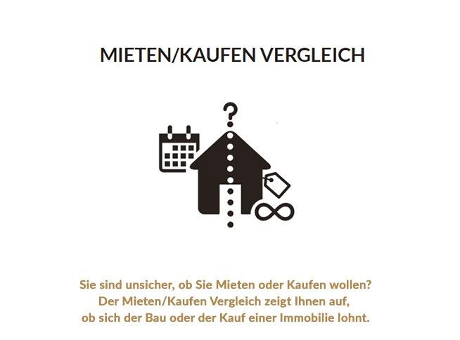 Mieten Kaufen Vergleich Capitalium Hamburg Baufinanzierung
