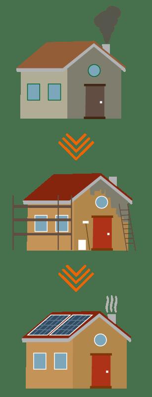 KfW-Förderung-Neubau-Sanierung-von-Effizienzhäusern-Energetische-Sanierung-Capitalium-